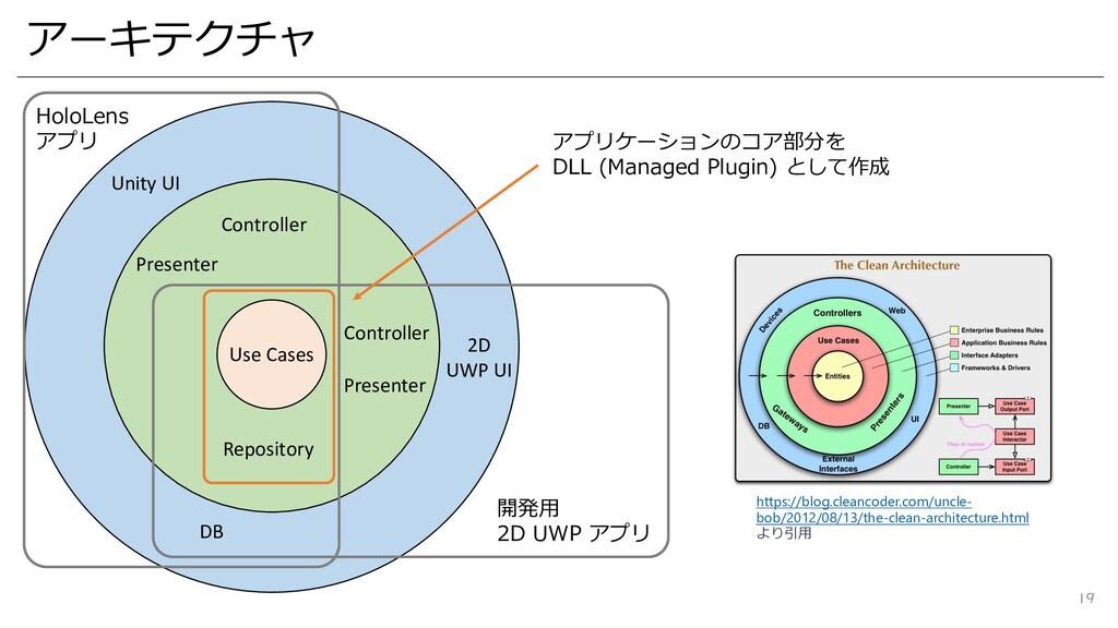 アーキテクチャ 19 Use Cases Controller Presenter Repos...