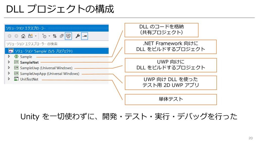 DLL プロジェクトの構成 Unity を一切使わずに、開発・テスト・実行・デバッグを行った ...