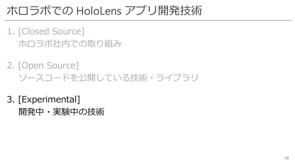 ホロラボでの HoloLens アプリ開発技術 1. [Closed Source] ホロラボ...