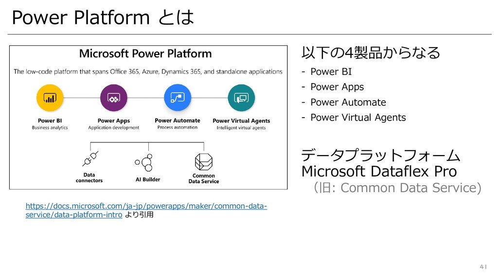 Power Platform とは 以下の4製品からなる - Power BI - Power...