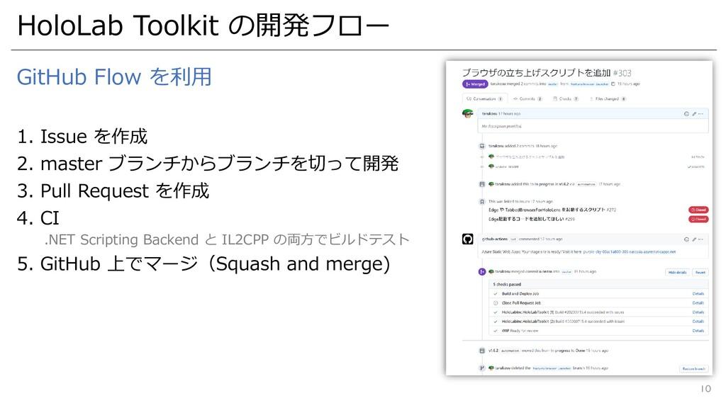 HoloLab Toolkit の開発フロー GitHub Flow を利用 1. Issue...