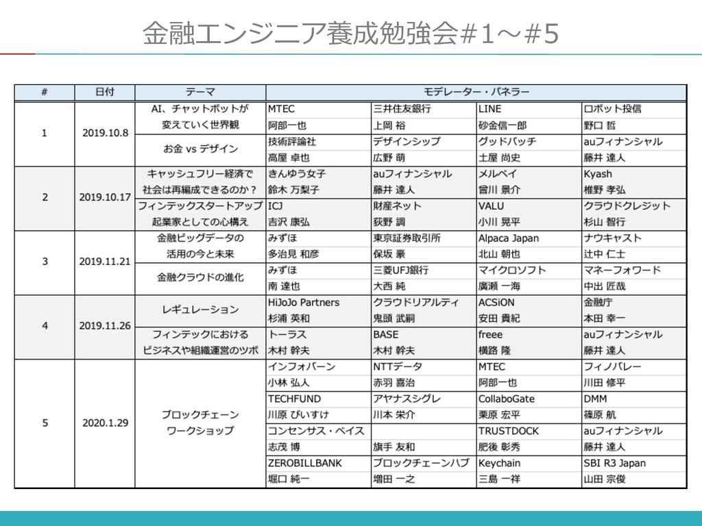⾦融エンジニア養成勉強会#1〜#5