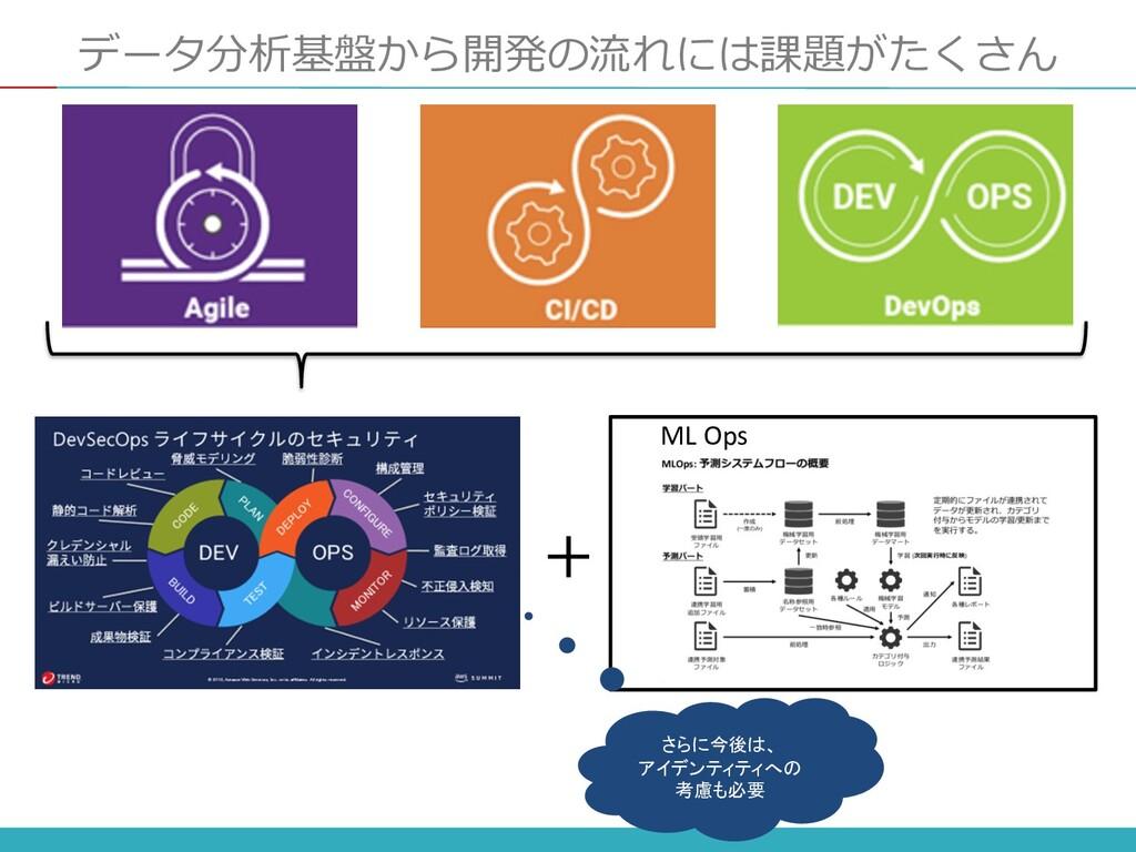 データ分析基盤から開発の流れには課題がたくさん + ML Ops さらに今後は、 アイデンティ...