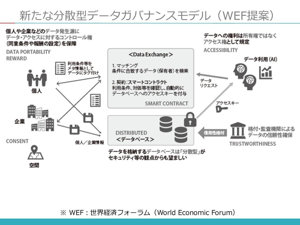 新たな分散型データガバナンスモデル(WEF提案) ※ WEF︓世界経済フォーラム(World ...
