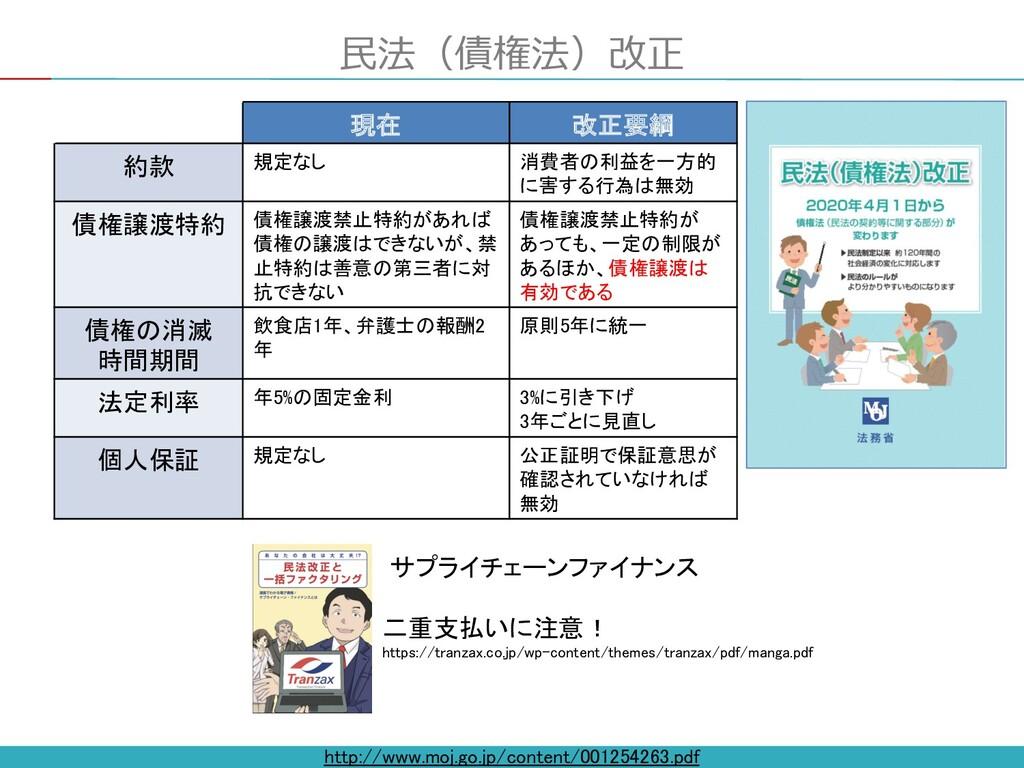 ⺠法(債権法)改正 http://www.moj.go.jp/content/00125426...