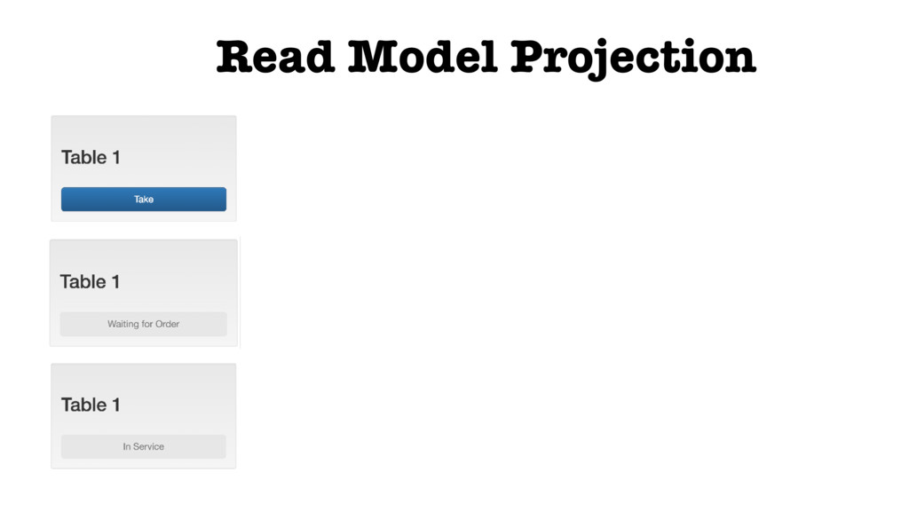 Read Model Projection