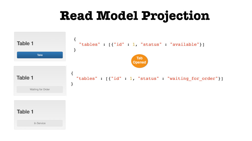 "Read Model Projection { ""tables"" : [{""id"" : 1, ..."
