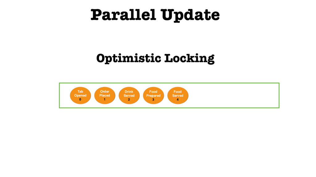 Parallel Update Optimistic Locking Tab Opened 0...