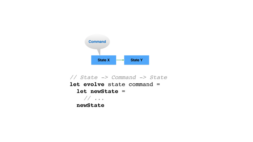 State X State Y Command // State -> Command -> ...
