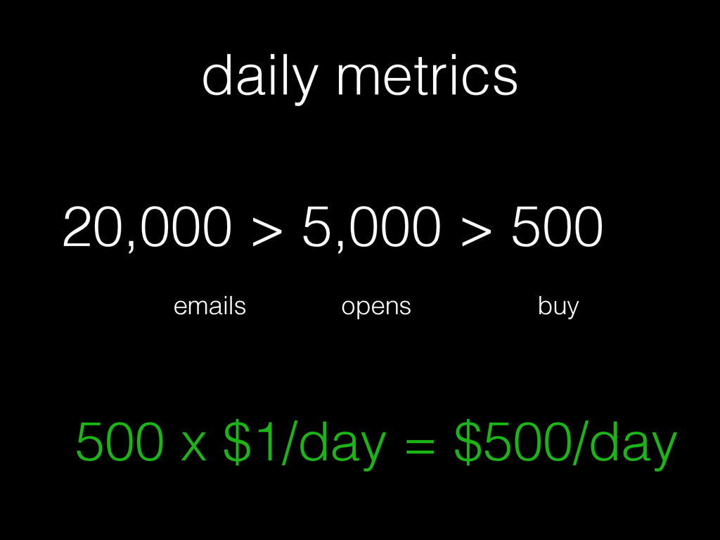 daily metrics 20,000 > 5,000 > 500 emails opens...