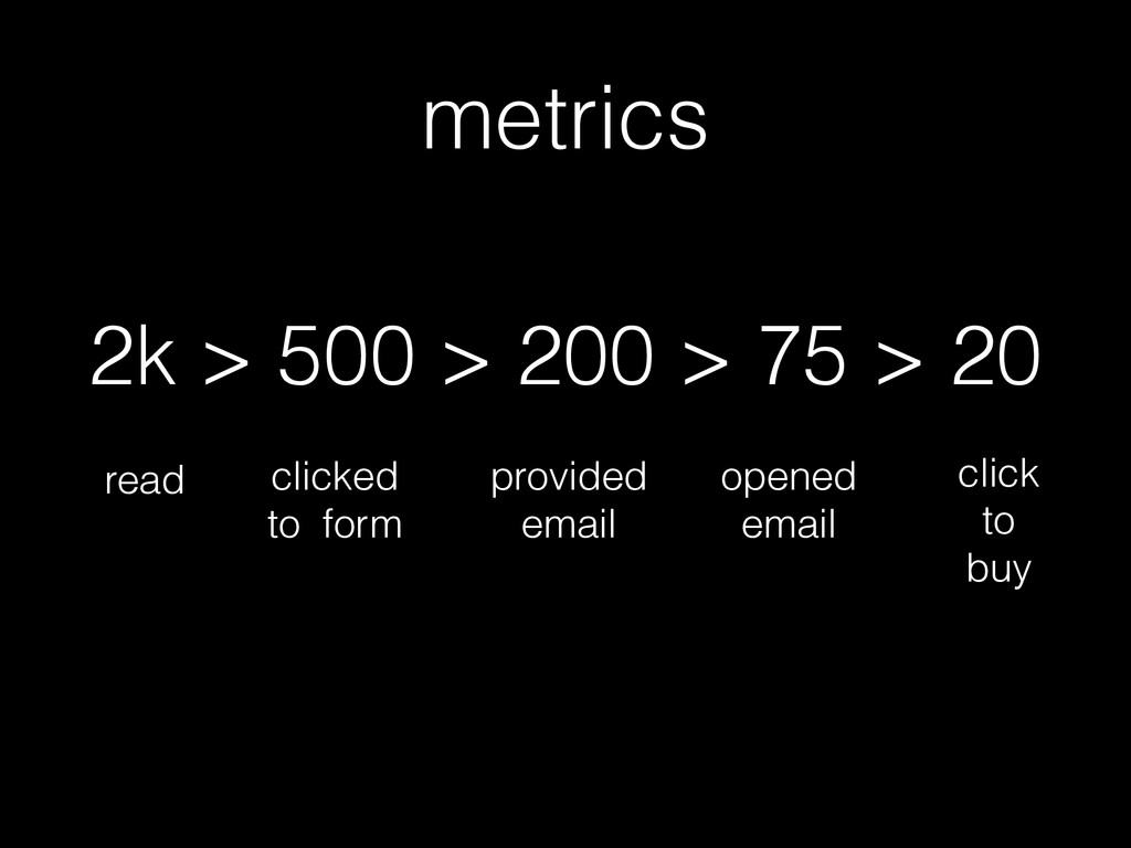 metrics 2k > 500 > 200 > 75 > 20 read clicked t...