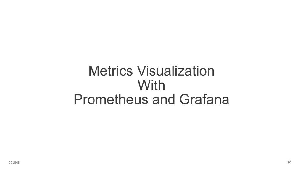 Metrics Visualization With Prometheus and Grafa...