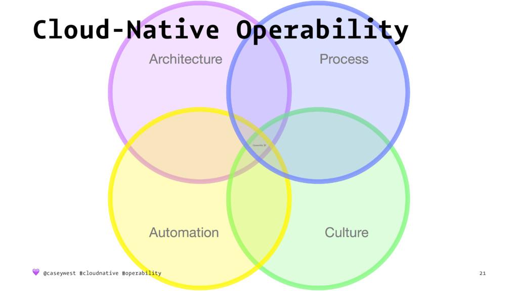 Architecture Culture Automation Process Operabi...