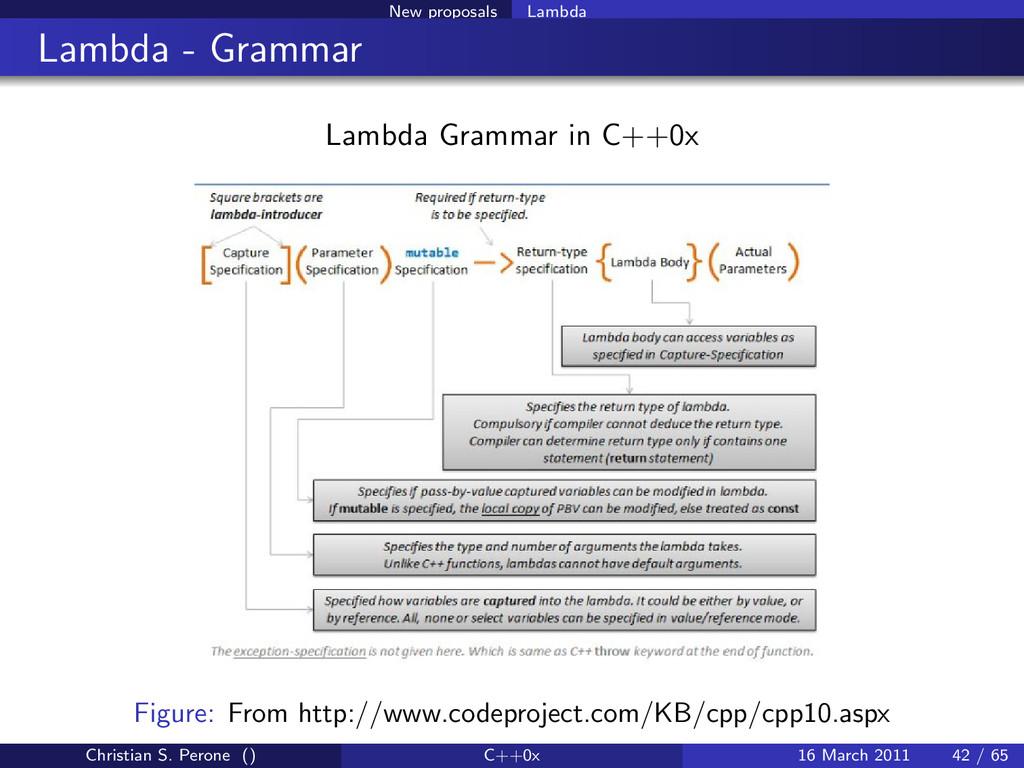 New proposals Lambda Lambda - Grammar Lambda Gr...