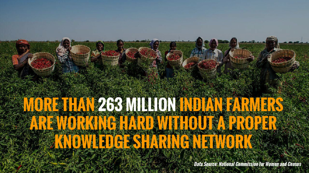 MORE THAN 263 MILLION INDIAN FARMERS ARE WORKIN...