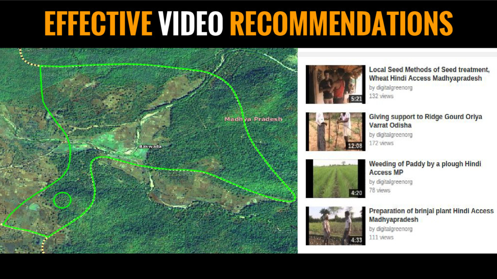 EFFECTIVE VIDEO RECOMMENDATIONS