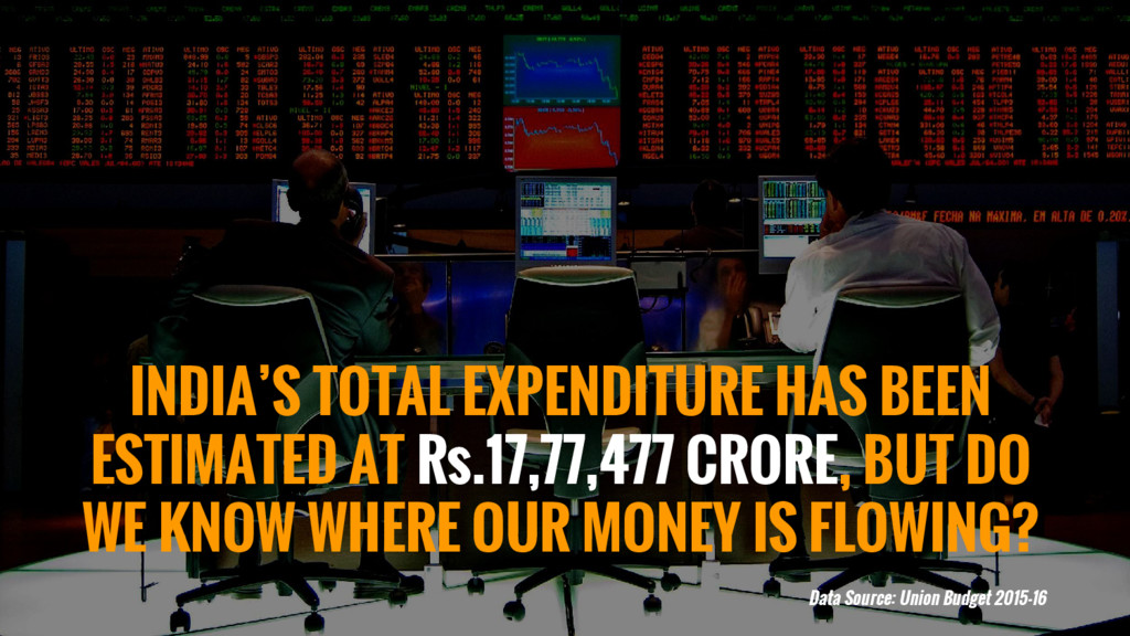 INDIA'S TOTAL EXPENDITURE HAS BEEN ESTIMATED AT...
