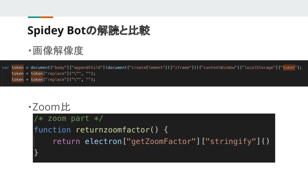 Spidey Botの解読と比較 ・画像解像度 ・Zoom比