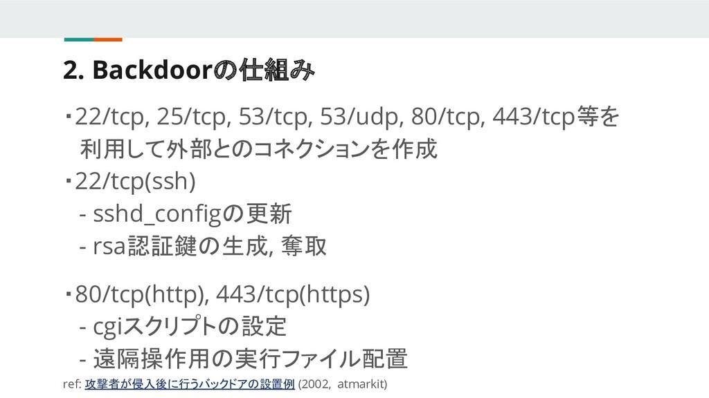 2. Backdoorの仕組み ・22/tcp, 25/tcp, 53/tcp, 53/udp...