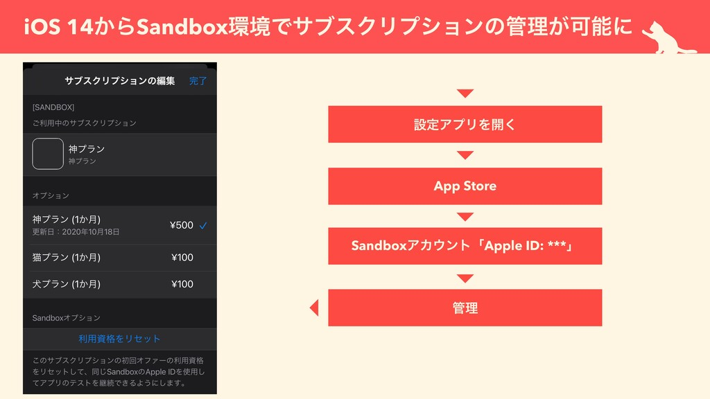 iOS 14͔ΒSandboxڥͰαϒεΫϦϓγϣϯͷཧ͕Մʹ ઃఆΞϓϦΛ։͘ App...