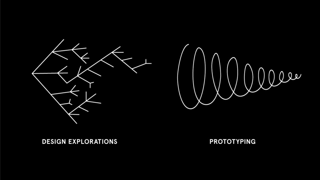 EXPLORATION PROTOTYPING DESIGN EXPLORATIONS