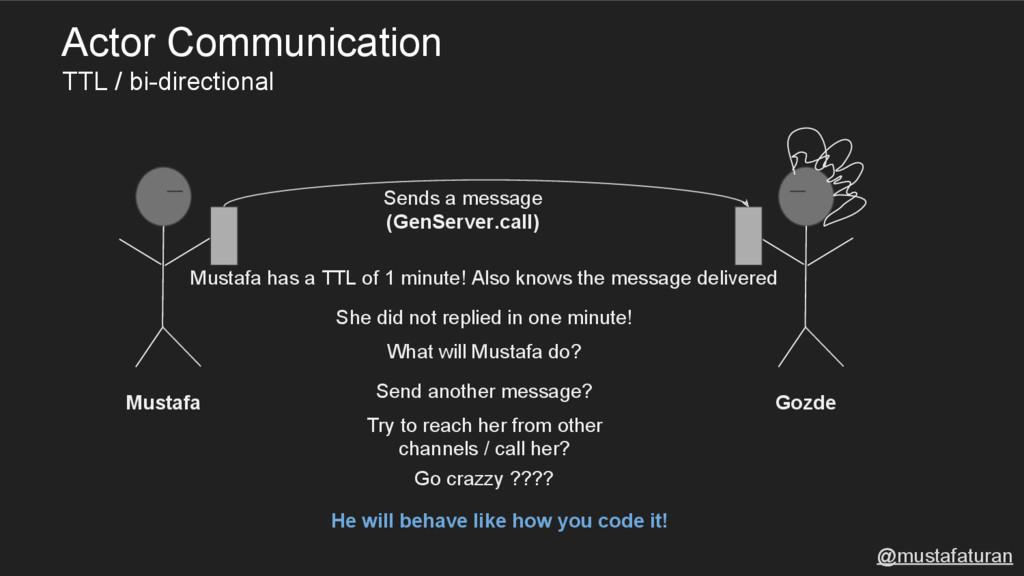 Sends a message (GenServer.call) Mustafa has a ...