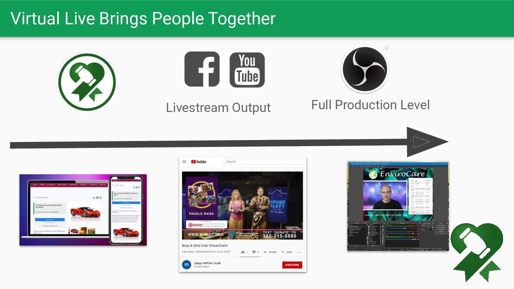 Virtual Live Brings People Together Full Produc...