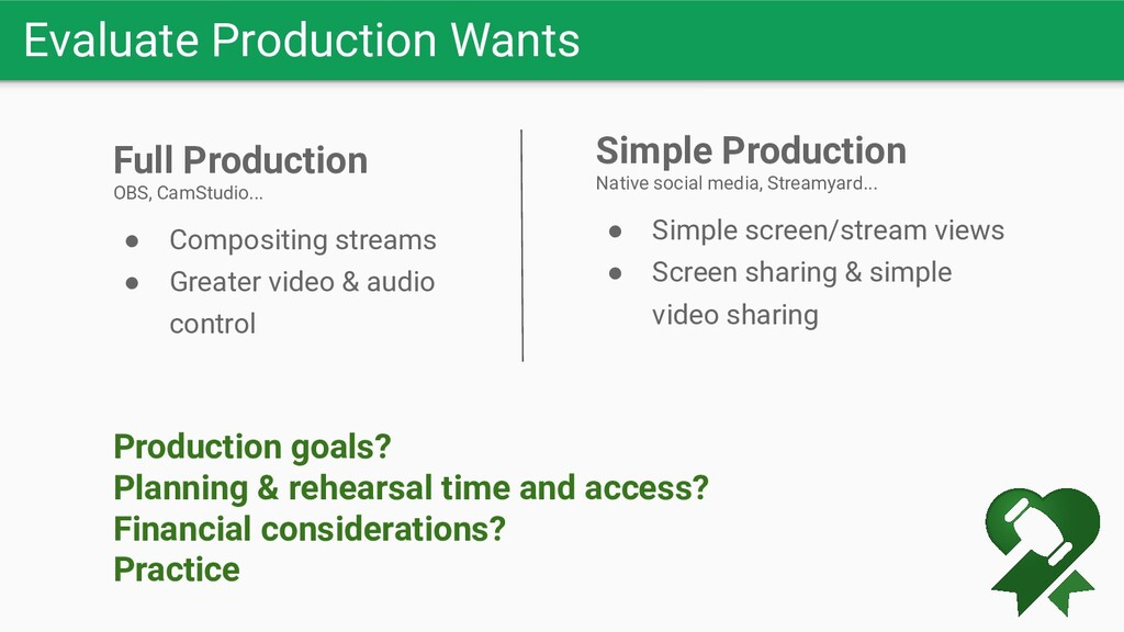 Evaluate Production Wants Full Production OBS, ...