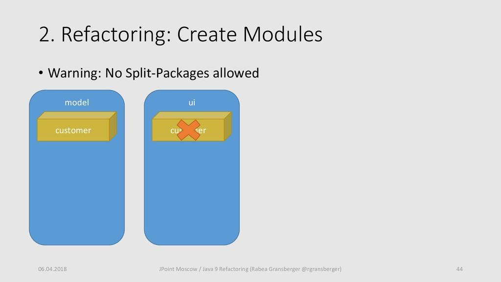 2. Refactoring: Create Modules 06.04.2018 44 JP...