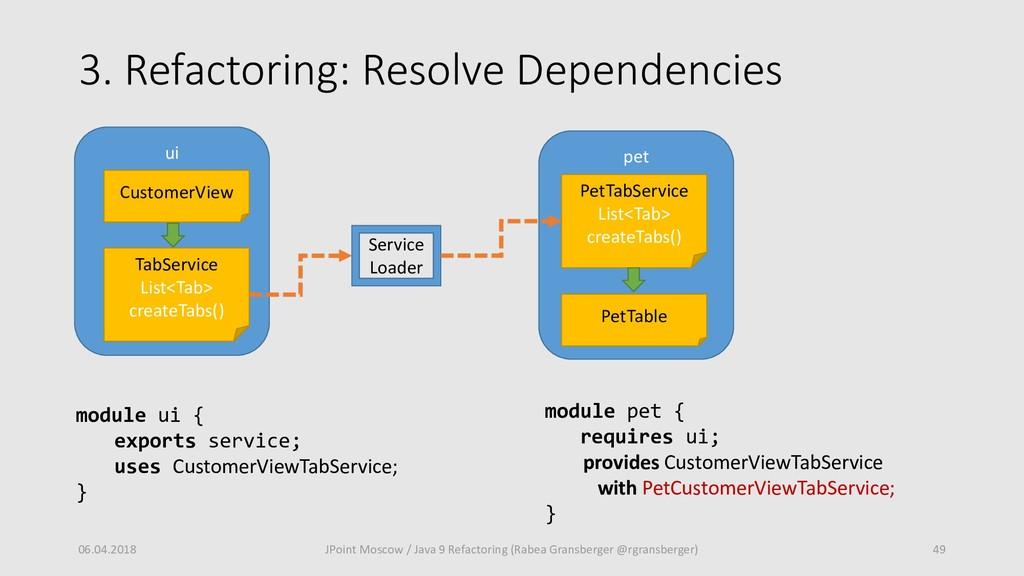 3. Refactoring: Resolve Dependencies 06.04.2018...