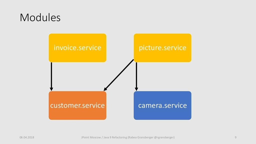 Modules customer.service invoice.service pictur...