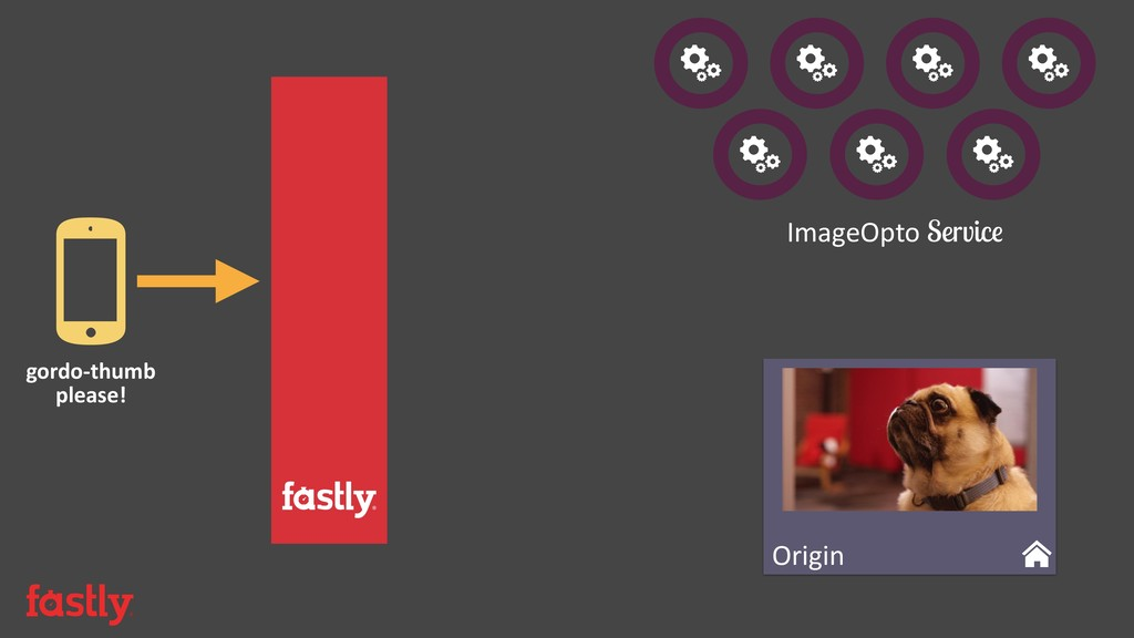 gordo-thumb please! Origin ImageOpto Service