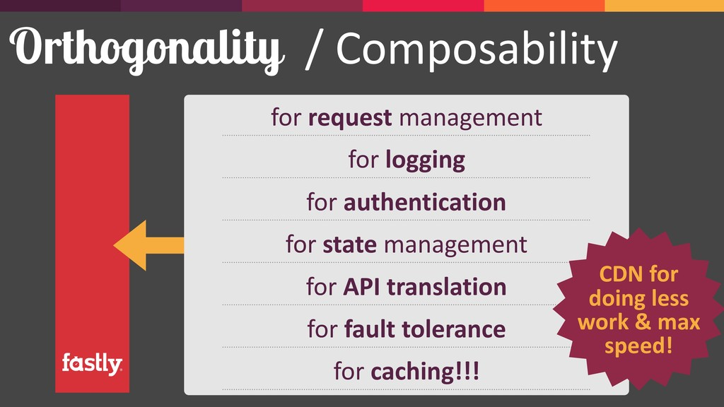 Orthogonality / Composability for request manag...