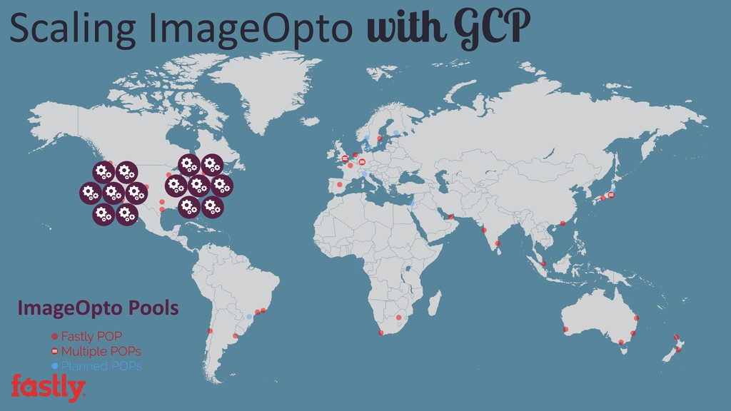 ImageOpto Pools Scaling ImageOpto with GCP