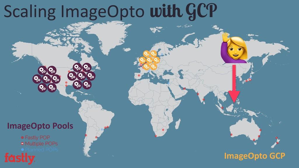 ImageOpto Pools ImageOpto GCP  Scaling ImageOpt...