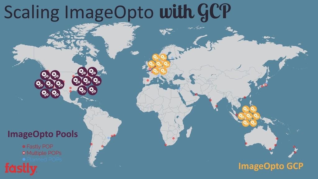 ImageOpto Pools ImageOpto GCP Scaling ImageOpto...