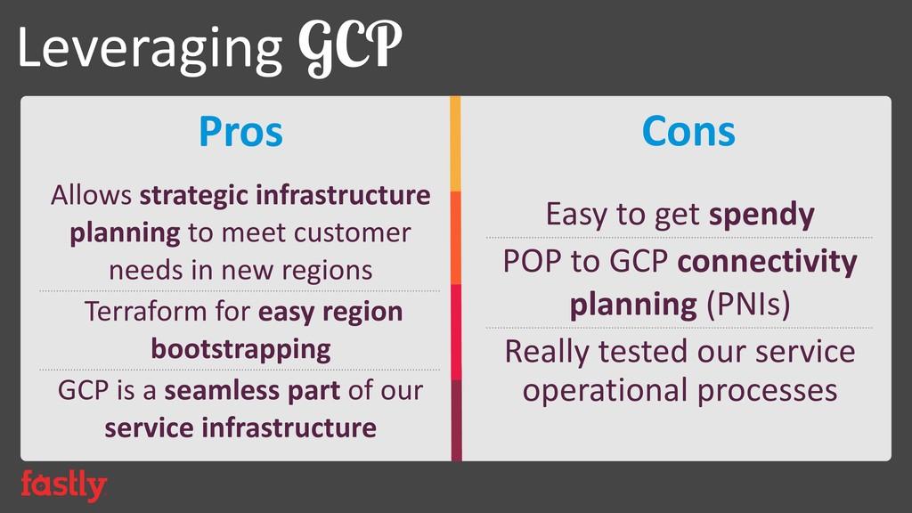 Leveraging GCP Allows strategic infrastructure ...
