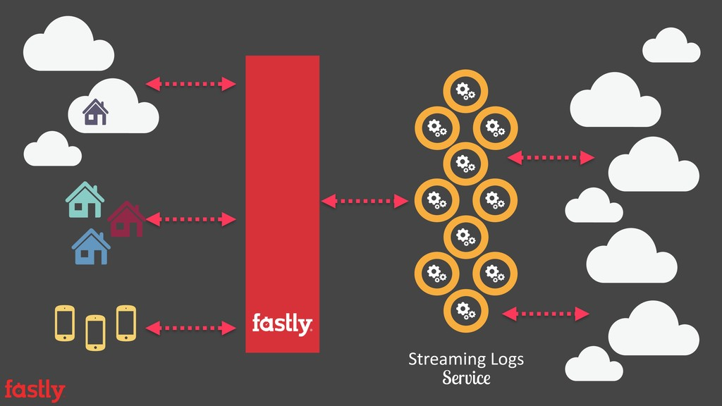 Streaming Logs Service