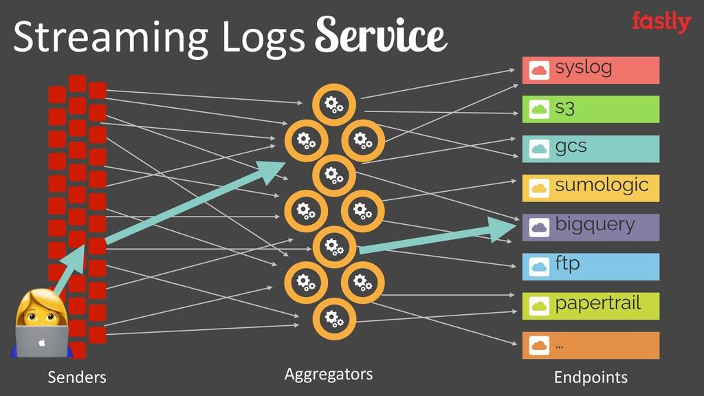 Streaming Logs Service s3 syslog gcs sumologic ...