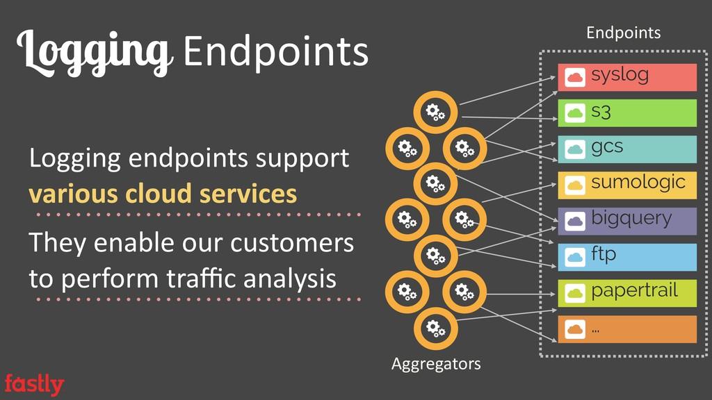 Logging Endpoints Aggregators Endpoints s3 sysl...