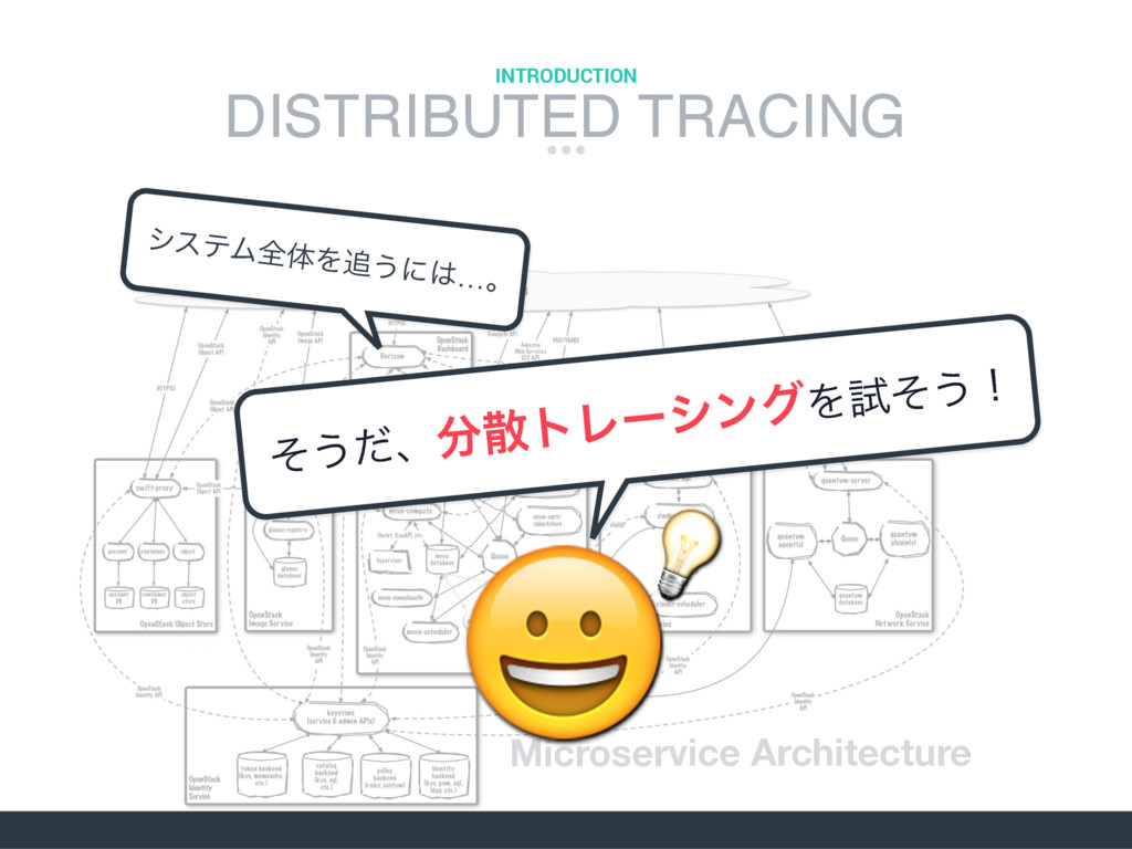 Microservice Architecture DISTRIBUTED TRACING I...