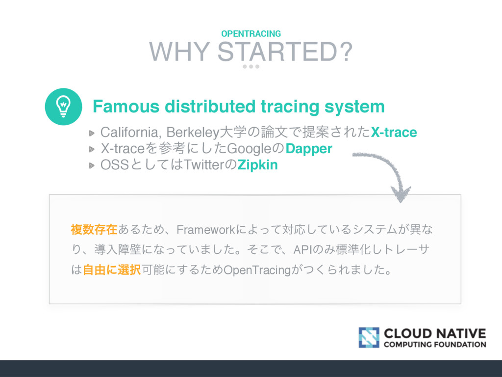 WHY STARTED? OPENTRACING Famous distributed tra...