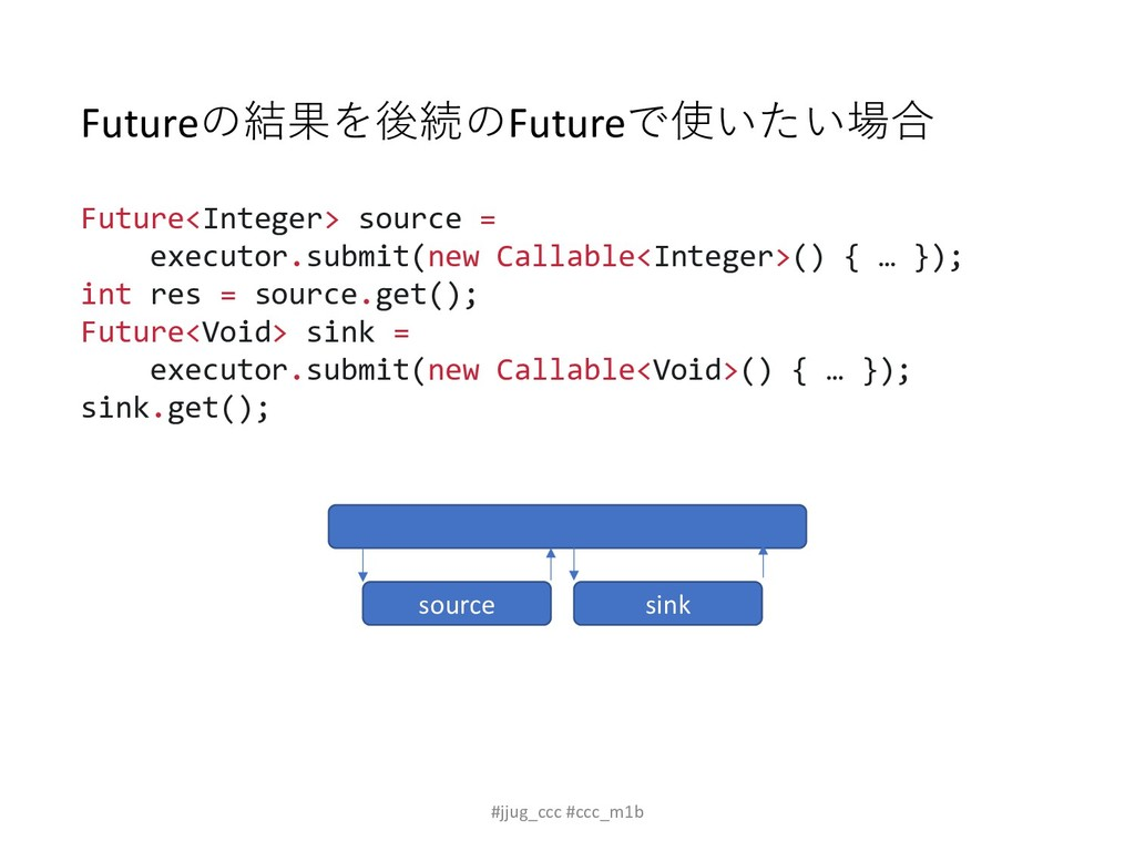 Future<Integer> source = executor.submit(new Ca...