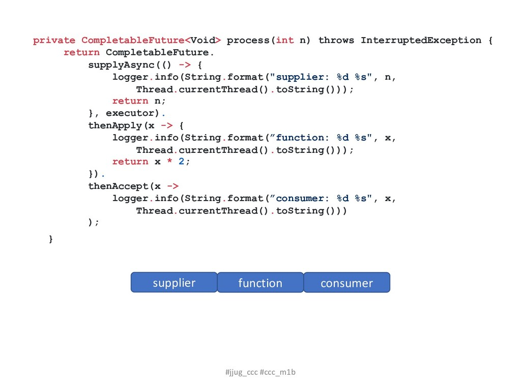 private CompletableFuture<Void> process(int n) ...