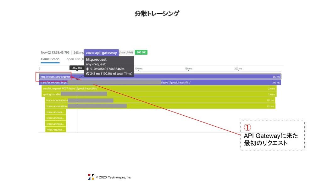 © ZOZO Technologies, Inc. 分散トレーシング ① API Gatewa...