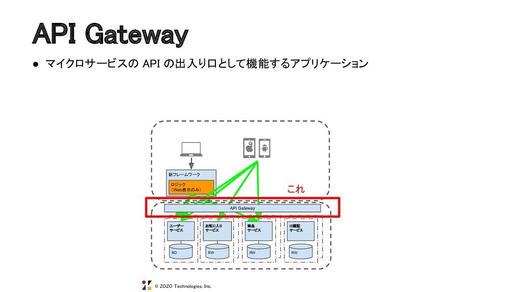 © ZOZO Technologies, Inc. API Gateway ● マイクロサー...