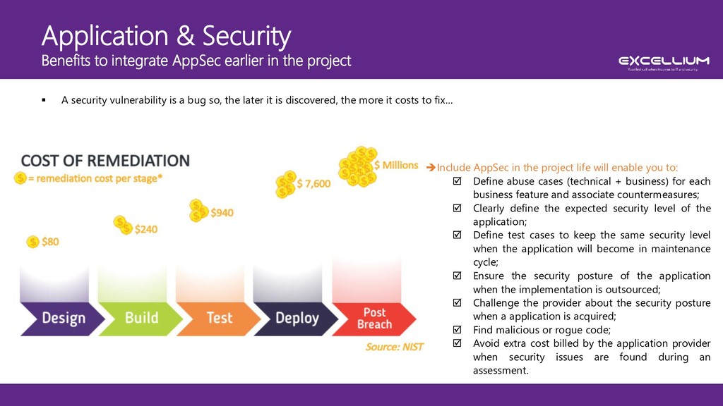 Application & Security Benefits to integrate Ap...
