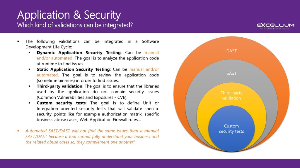 Application & Security Which kind of validation...