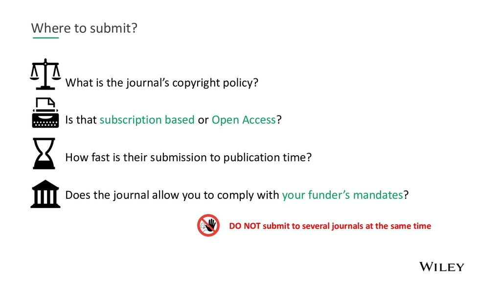 Where to submit? What is the journal's copyrigh...