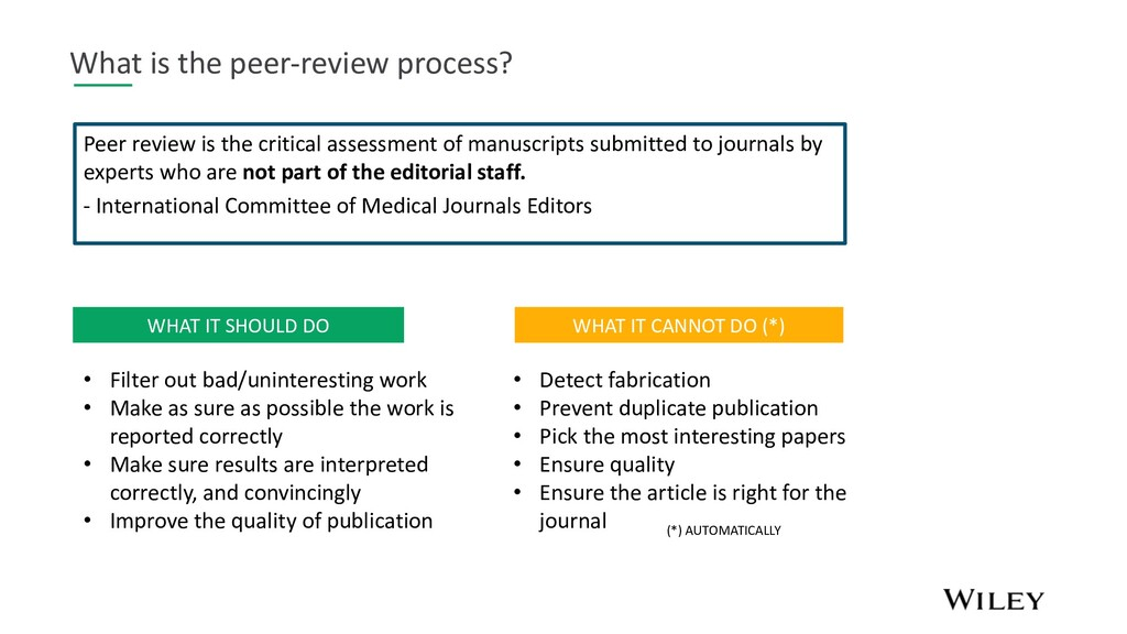 What is the peer-review process? Peer review is...
